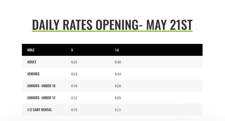 Beauty Bay Daily Rates - May 21st